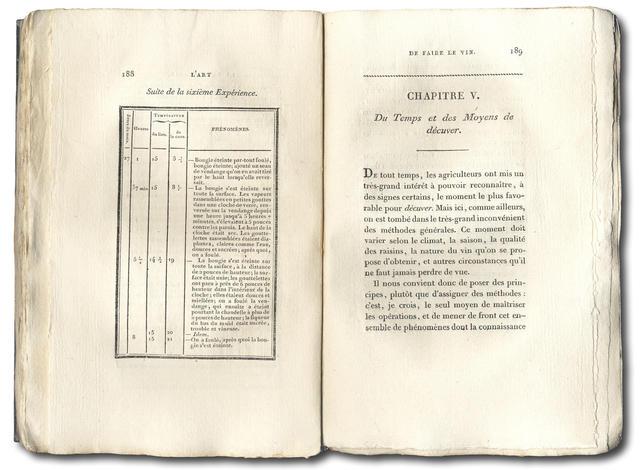 L'Art de faire le Vin, par M. le comte Chaptal.  Deuxième édition, revue et augmentée par l'auteur.